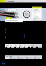 BETAflam® Solar 125 flex 1500V DC