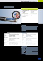 BETAtrans® DATA C-flex 120 Ω MVB FOAM CAN