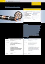 BETAjet® 400 FRNC-flex XLPE CTA