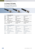 FiberConnect® PCF connector with metal, ceramic or plastic ferrules