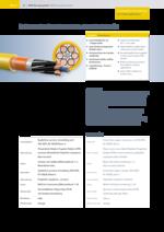 BETAjet® 400 FRNC-smartflex-V2