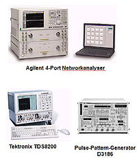 BER testing devices
