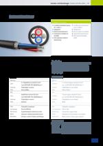 BETAtrans® DATA C-flex 120 Ω MVB, 3 core