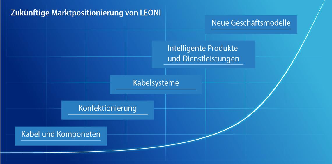 Groß Zugehörigkeit Draht Unternehmen Ideen - Elektrische ...