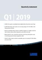 Quarterly statement Q1 2019