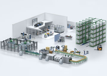 Global Trend Industry & Automation