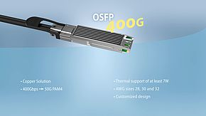 OSFP DAC copper cables