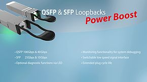 Loopback Power Boost
